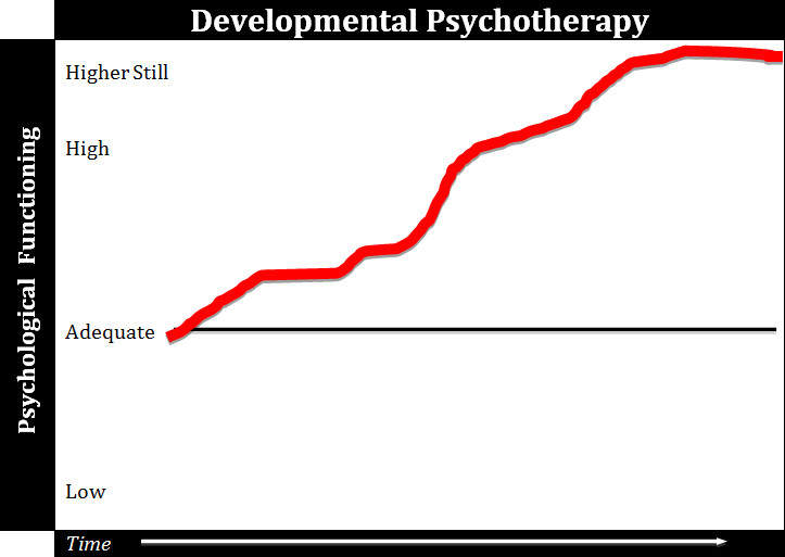 developmental-psychotherapy