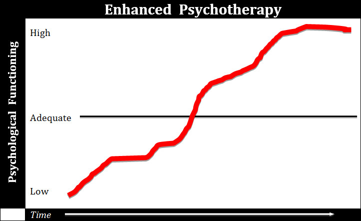 enhanced-psychotherapy